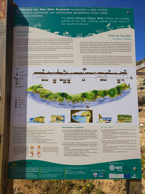 Map and information about the seven hanging valleys trail